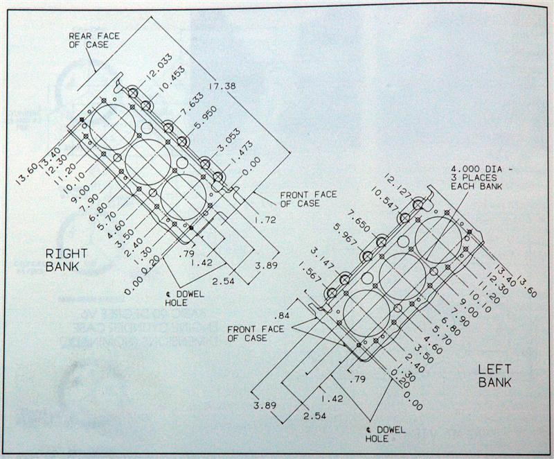 V Block Medium on Chevy Engine Wiring Diagram